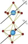 a1g-rotational-3-500